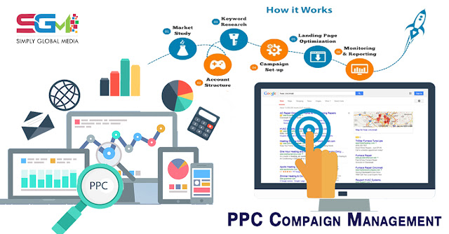PPC Advertising Company Indore