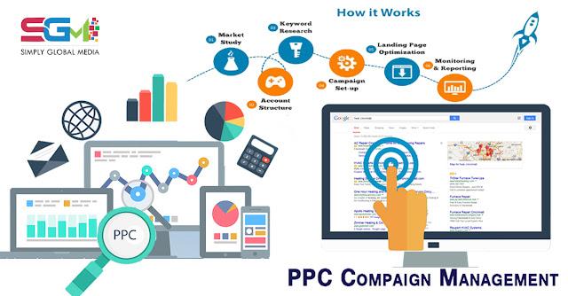 PPC Advertising Company Indore