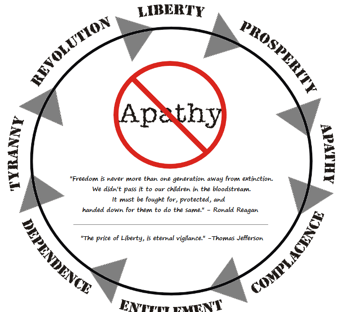 The Patriot Sheepdog: Who Cares about Apathy?!