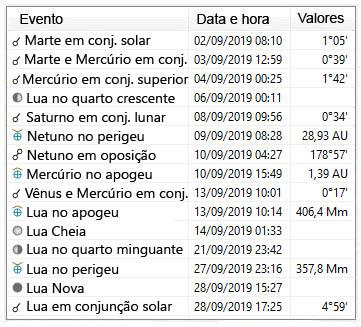 eventos astronomicos setembro 2019