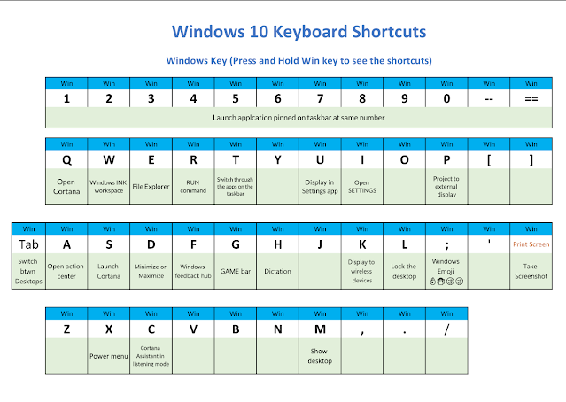 Shortcuts using Windows Key