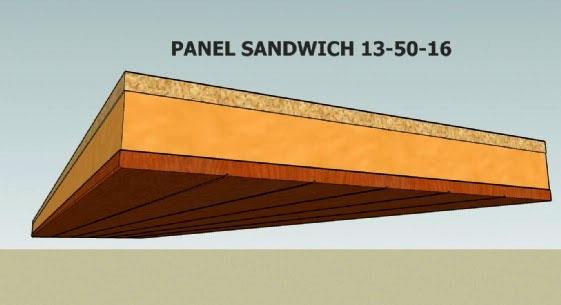 Cerramientos laterales de Chapa Sandwich