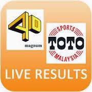 BOCORAN MALAYSIA | MARKAS TOTO | PREDIKSI MAGNUM RABU