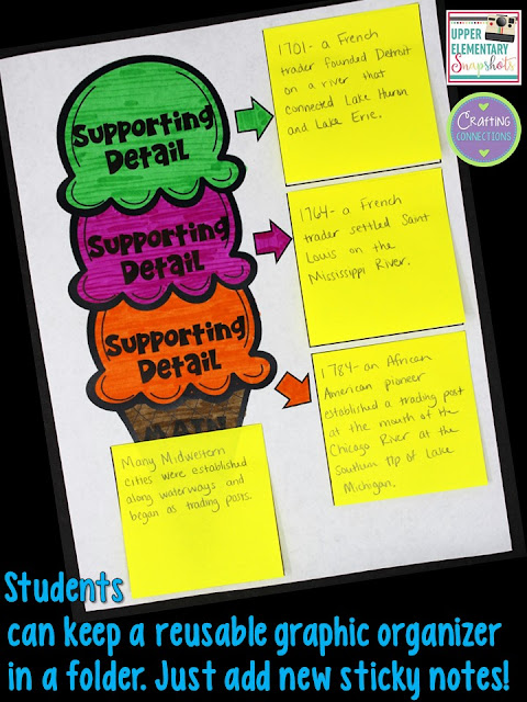 A FREE main idea printable that functions as a reusable graphic organizer! It can be used again and again across subject areas... just replace the sticky notes! After reading an excerpt from a textbook, have students determine the main idea and three supporting details.