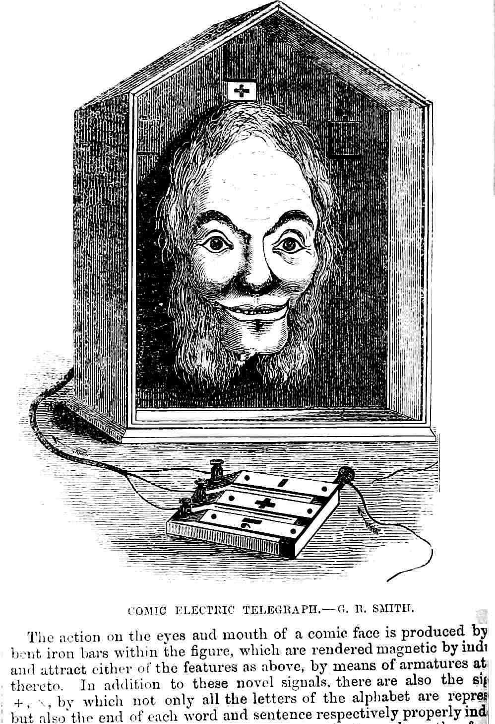 Comic Electric Telegraph, 1851 Great Exhibition London, a very early display of magnetic electricity moved the mouth