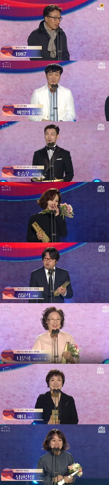 54th Baeksang Arts Awards Winners