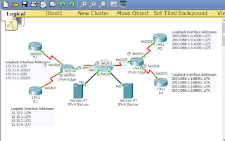 Dolt1q 8 3 1 2 Packet Tracer Eigrp Ipv4 And Ipv6 Skills
