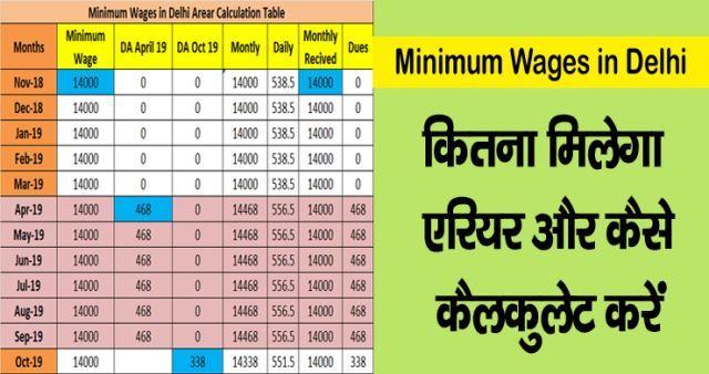 Minimum Wages in Delhi कितना मिलेगा एरियर और कैसे कैलकुलेट करें