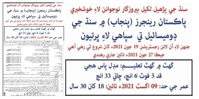 Pakistan Rangers (Punjab) Jobs 2021 For Sepoy General Duty