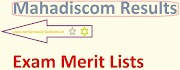 MAHADISCOM Additional Executive Engineer Results 2019 MSEDCL Merit List Exam Cut Off Marks