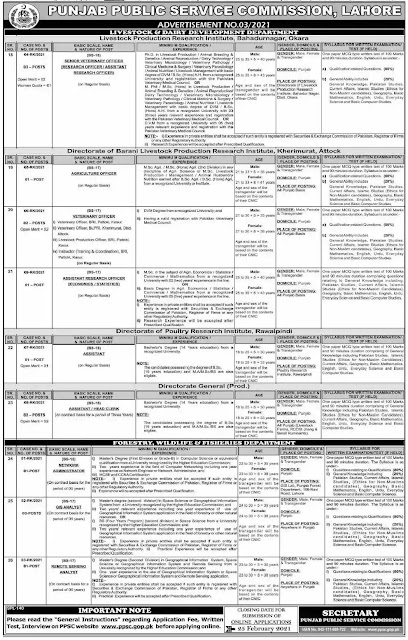Latest Jobs in Pakistan Punjab Public Service Commission Jobs 2021