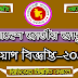 BNM- Bangladesh Jdughor (Bangladesh Museum) _ job circular 2019 bnm.teletalk.com.bd