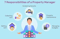 Personal Real Estate Asset Control