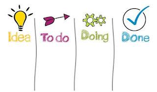 الإبداع طريق النجاح