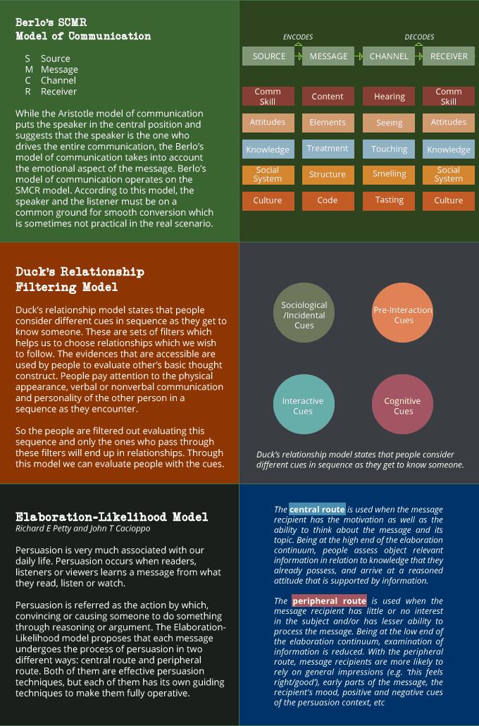 theories of mass communication pdf