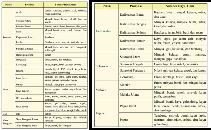 Image Result For Cerita Rakyat Dalam Bahasa Inggris Banyuwangi
