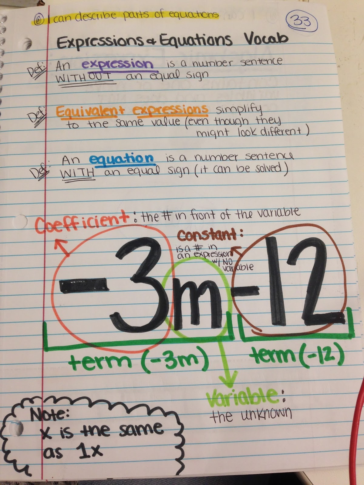 Beg, Borrow and Steal: My 7th Grade Interactive Notebook: 2016