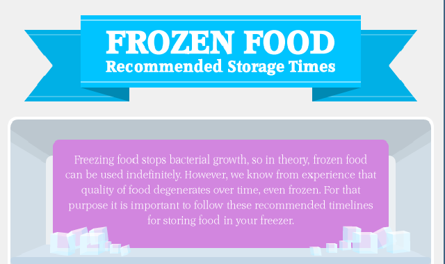 Frozen Food Recommended Storage Times #infographic
