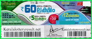 Kerala Lottary Result Nirmal (Keralalottaryresult.org)