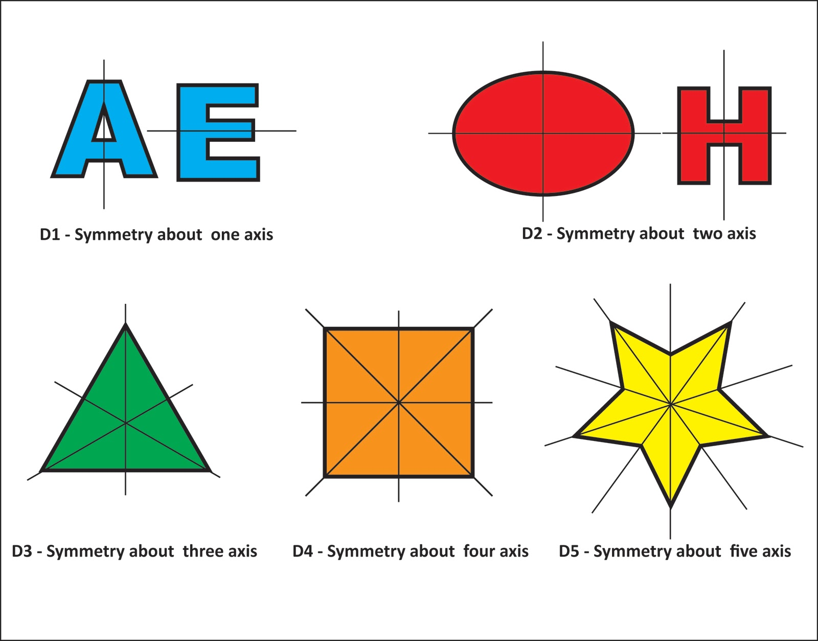 Fun With Mathematics Symmetry In Art And Nature Part 1 Of 3