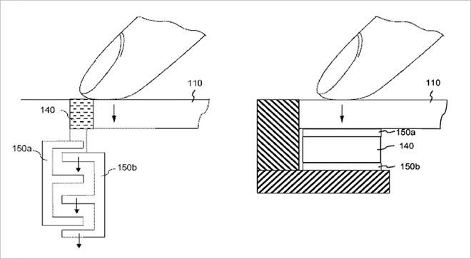 Seguridad Apple: Patente de Apple insinúa un Touch ID