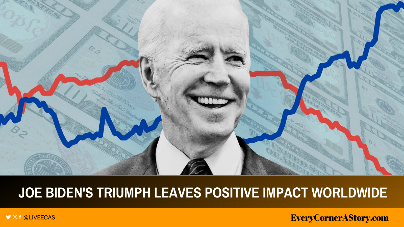 joe biden sensex insights indian market impact worldwide breaking news every corner a story