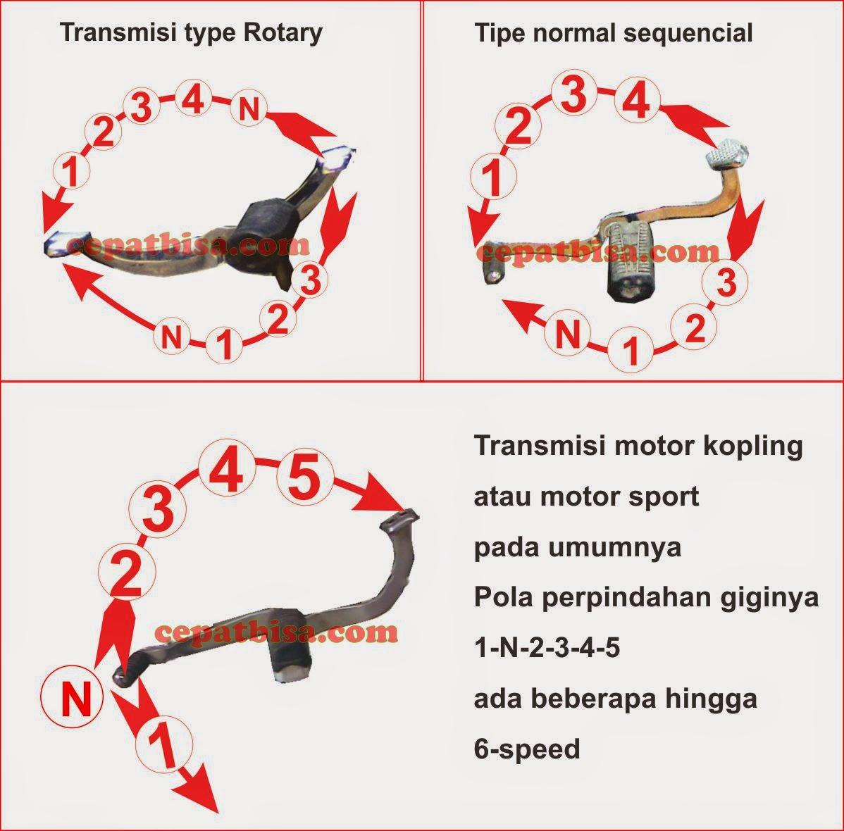 Cara cepat bisa mengendarai motor kopling manual, urutan perseneling motor, urutan gigi motor,