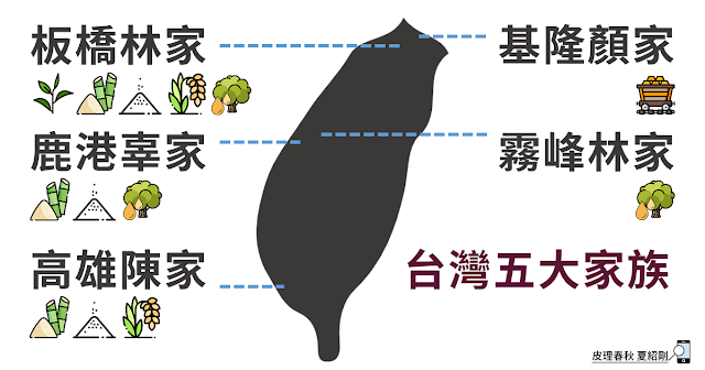 日治時期台灣五大家族-皮理春秋(改)