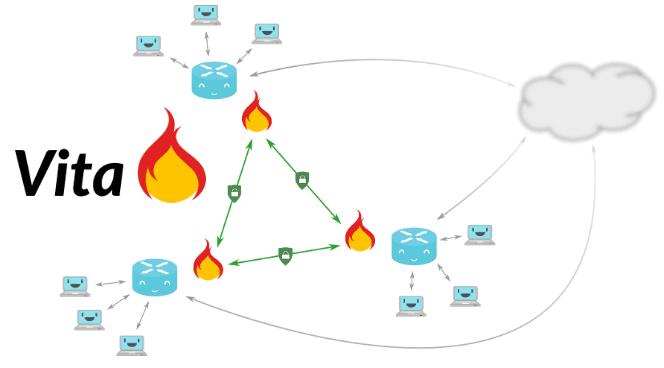 Vita- Simple And Fast VPN Gateway
