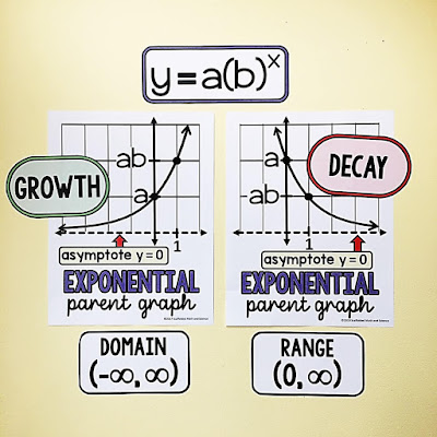 exponential growth visual on an algebra 2 math word wall