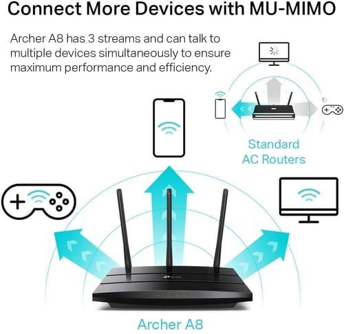 Review TP-Link Archer A8 AC1900 Smart WiFi Router