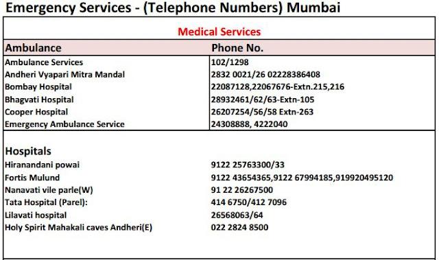 Emergency ambulance number in mumbai