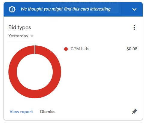 CPM   stands for cost per 1000 impressions