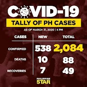 MARCH 31, 2020 COVID-19 Coronavirus UPDATES PHILIPPINES
