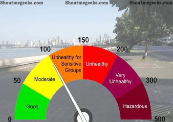 लॉकडाउन की वजह से महानगरों समेत 104 शहरों में वायु प्रदूषण 25% तक घटा