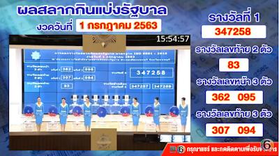 Thai Lottery Live Result Today Facebook Timeline Blogspot 01 July 2020