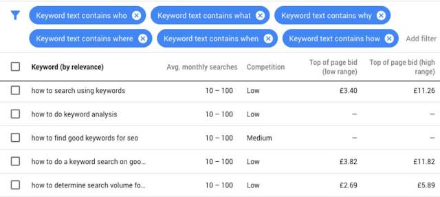 Keyword Planner keyword generator online free.