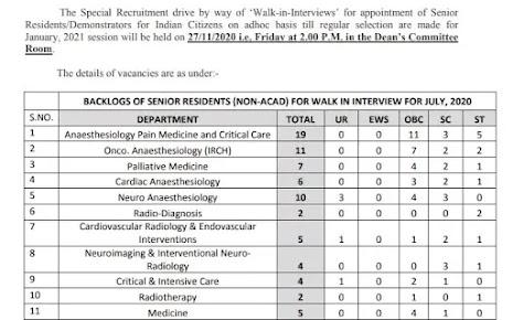 AIIMS-Delhi-Recruitment-2020