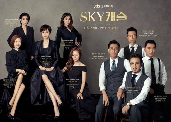 Baca Review Drakor Sky Castle (2019) Bahasa Indonesia