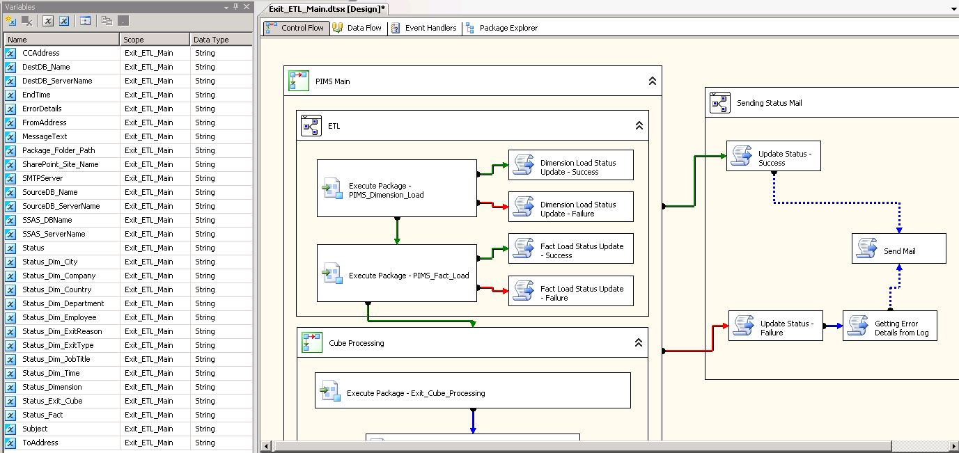 code page ssis string variable max