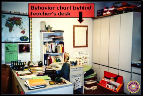 The ESL Connection blog post about behavior, September 21, 2015