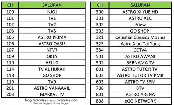 Astro NJOI | Sesuai Untuk Yang Tak Kerap Tonton TV Macam Kami