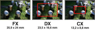 http://www.nikonistas.com/digital/notices/2014/09/7-razones-para-tener-un-50-mm-o-un-35-mm-o-un-18-5-mm-6249.php
