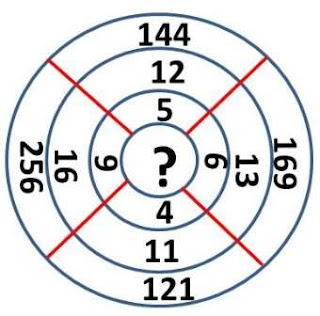 finding the missing number reasoning,solve reasoning easily,CHALLENGING LOGIC AND REASONING PROBLEMS