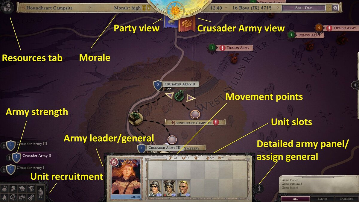 Why do we need an army. How to manage an army