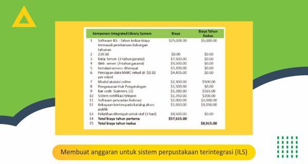 Membuat anggaran untuk sistem perpustakaan terintegrasi (ILS)