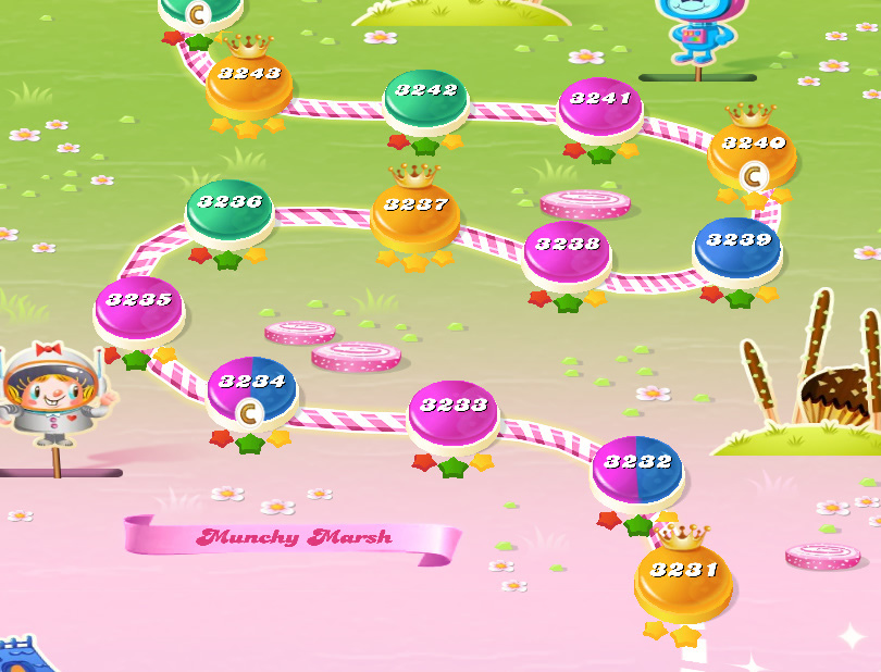 Candy Crush Saga level 3231-3245