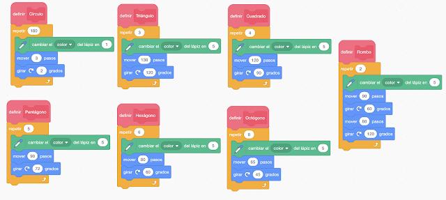 Bloques para la creación de polígonos. Scratch