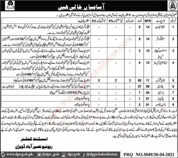 Revenue Department Nasirabad Jobs 2021 in Pakistan