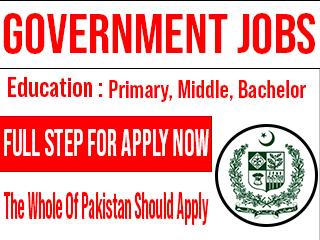 Military Lands & Cantonments Department 2021 Jobs in Rawalpindi